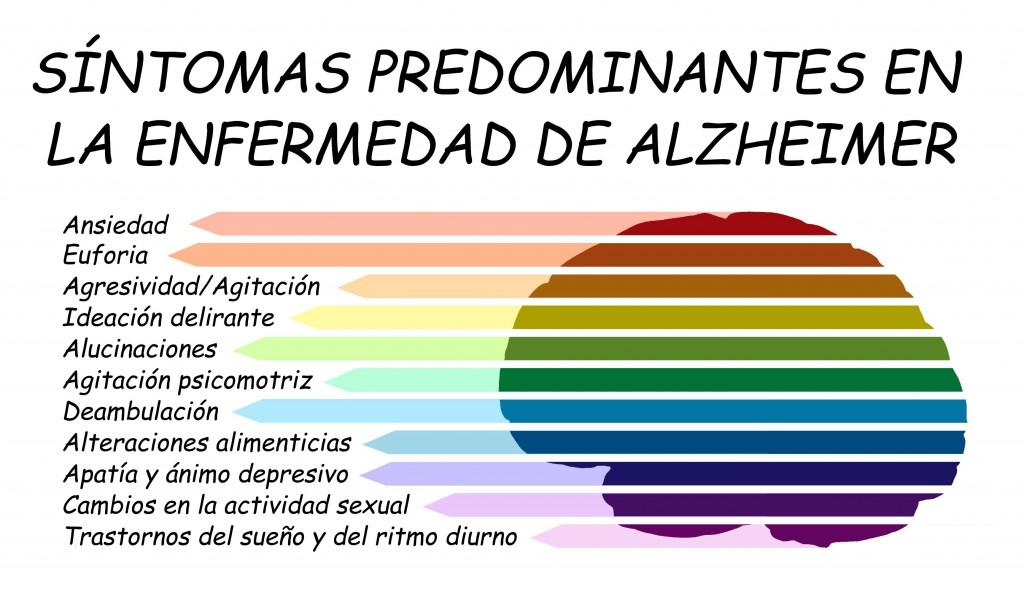 -Alzheimer