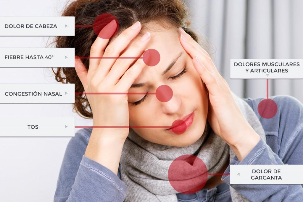 sintomas-gripe